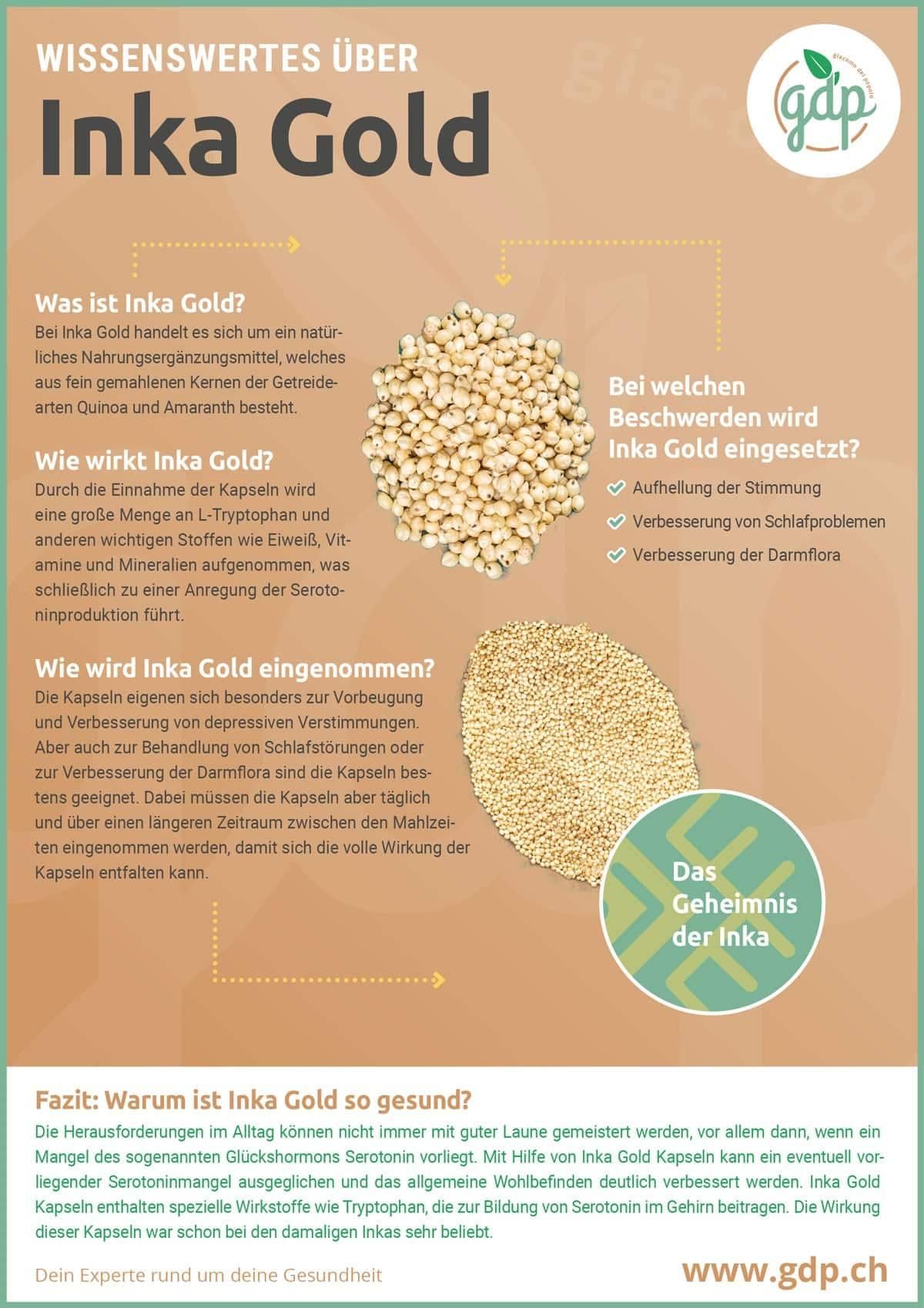 Inka Gold Infografik