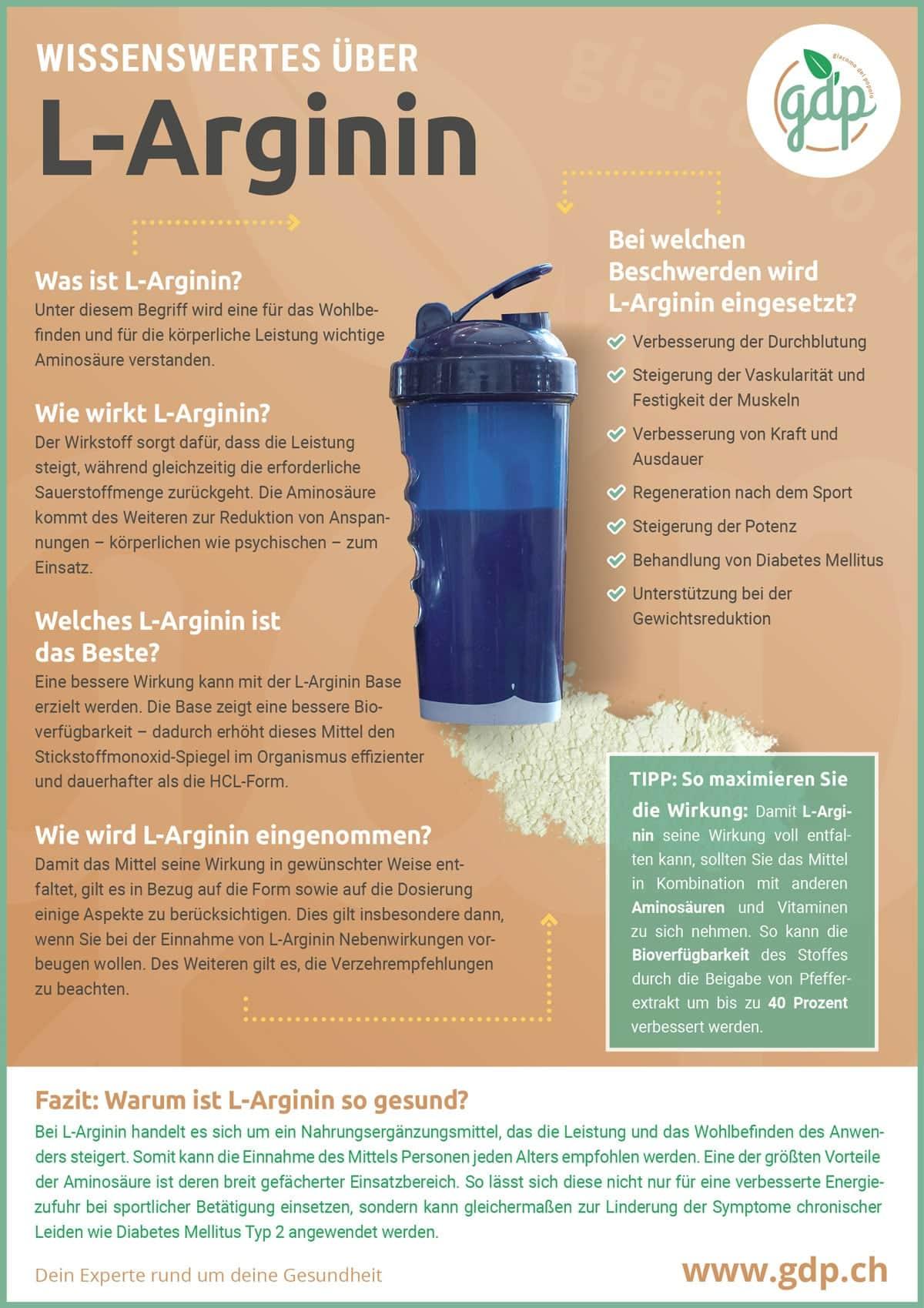 Infographie L-Arginine