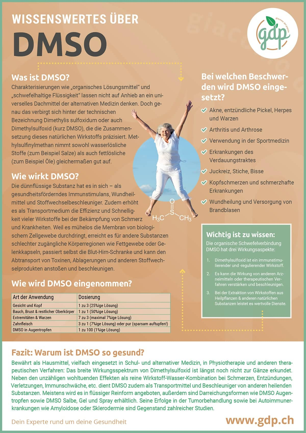 DMSO pib Infographie