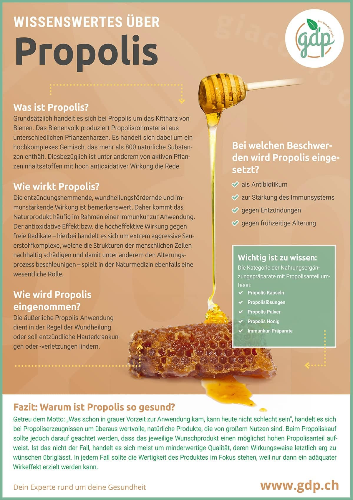 Propolis gdp infographic
