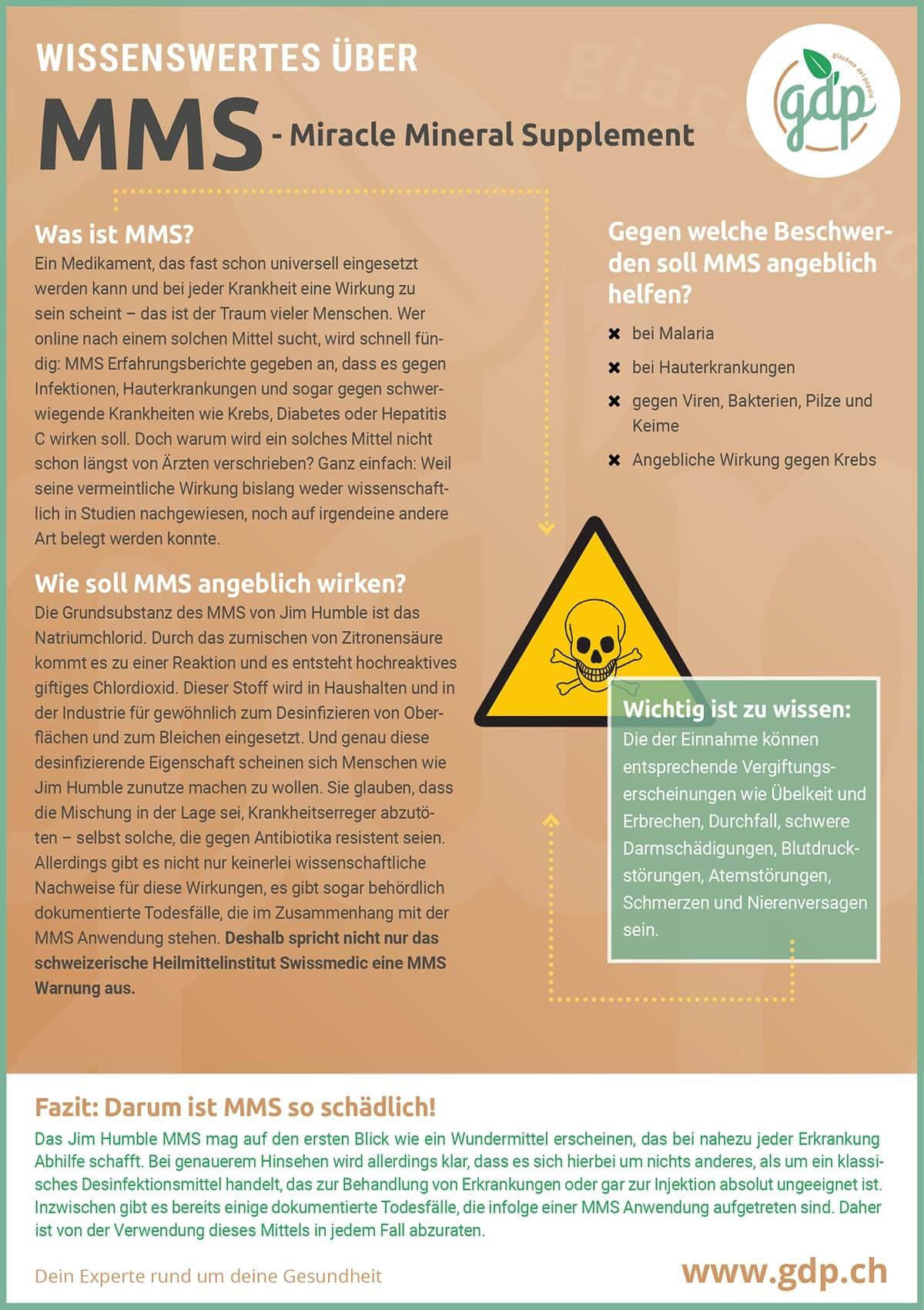 MMS gdp infografik