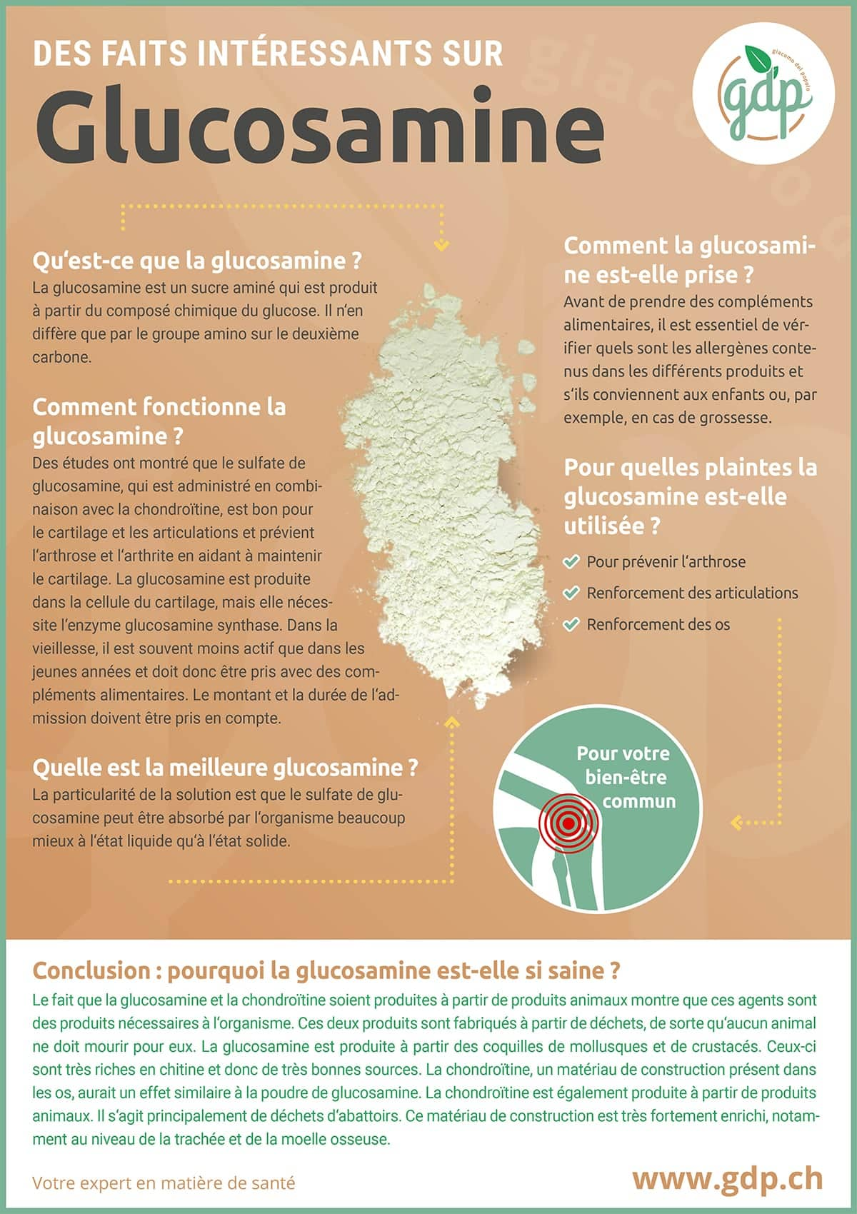 gdp Graphique d'information Glucosamine