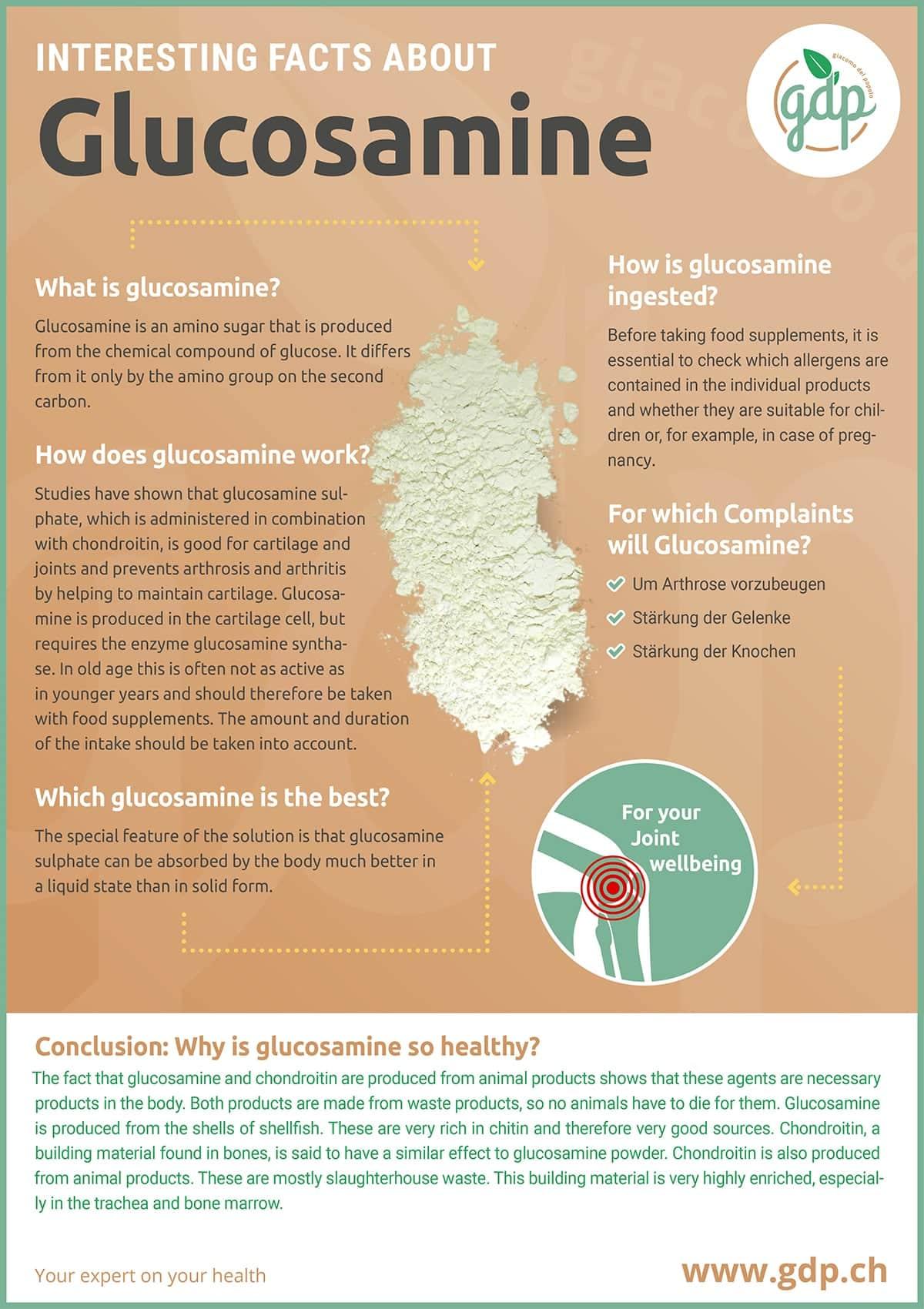 gdp infografic Glucosamine