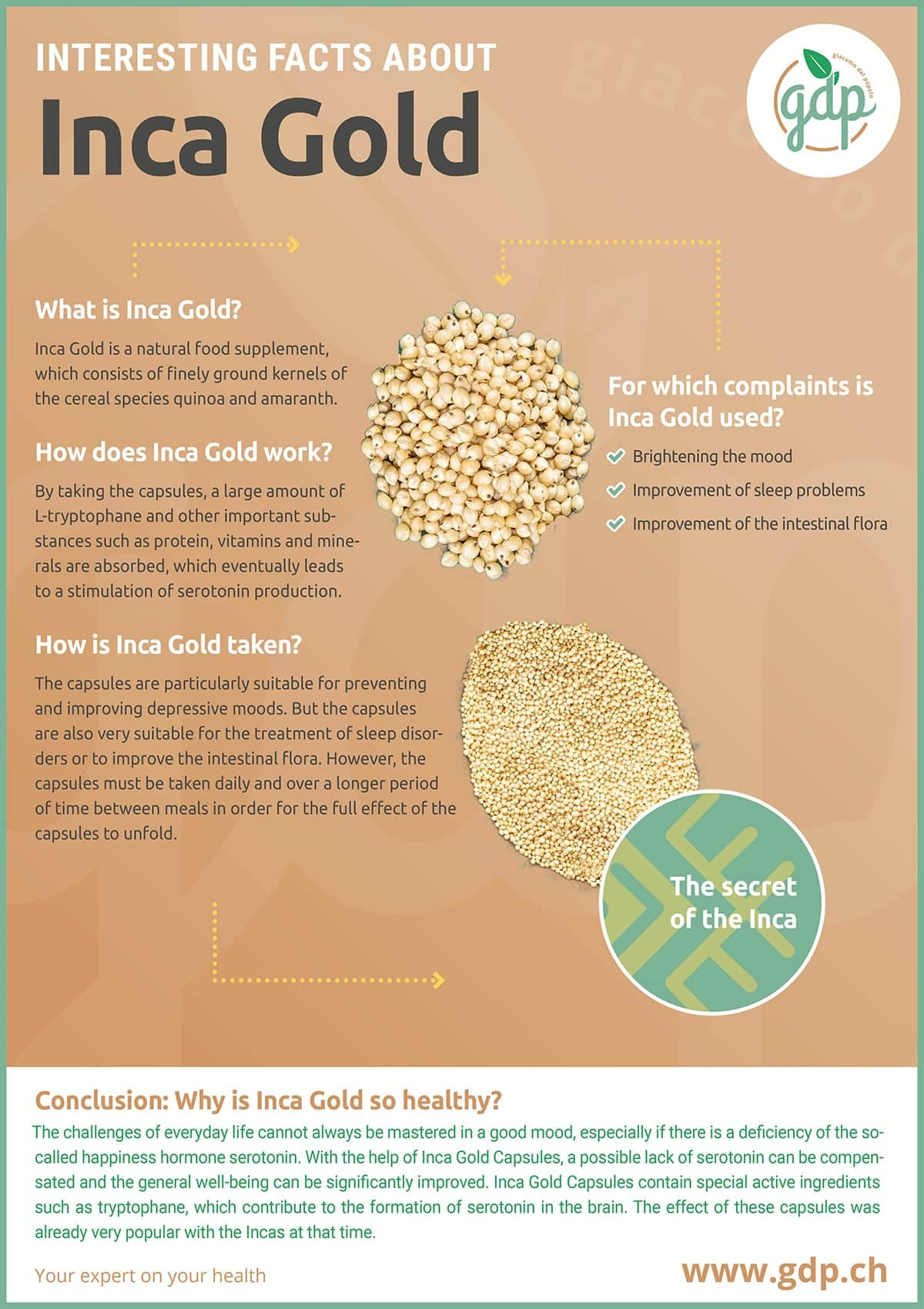 gdp infografic Inca Gold