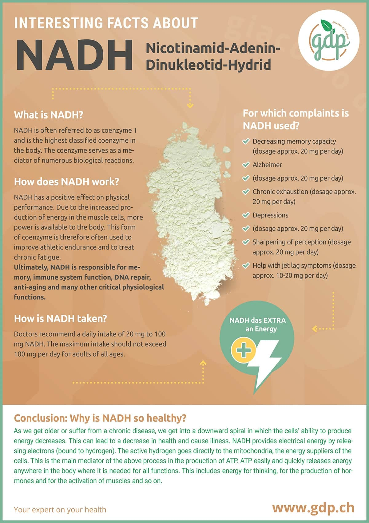 gdp infografic NADH