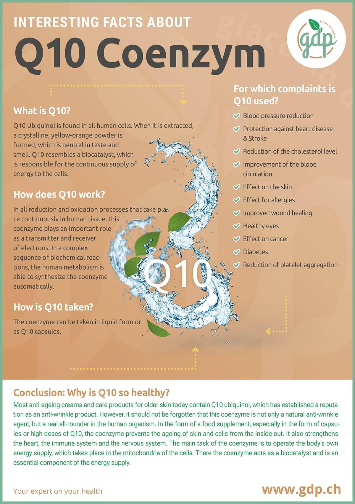 gdp infografic Q10