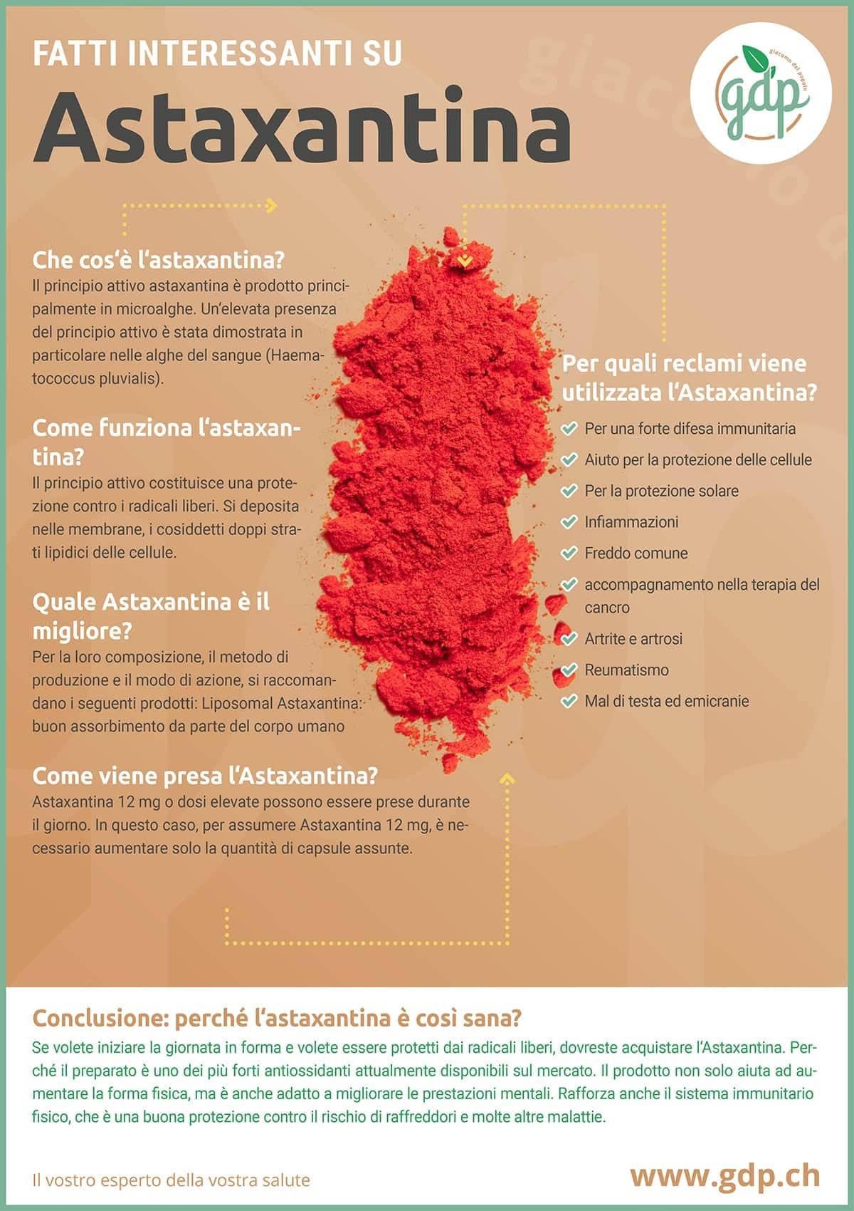 gdp infografica Astaxantina