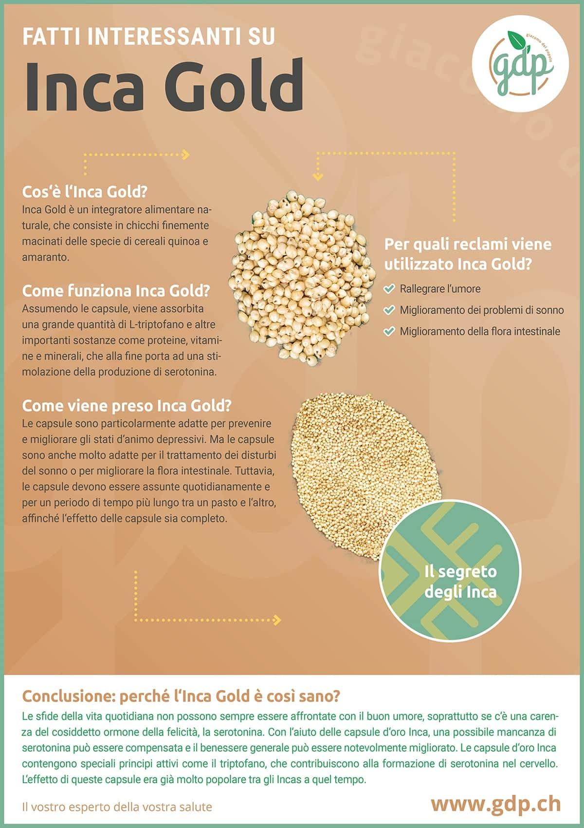 gdp infografica Inca Gold