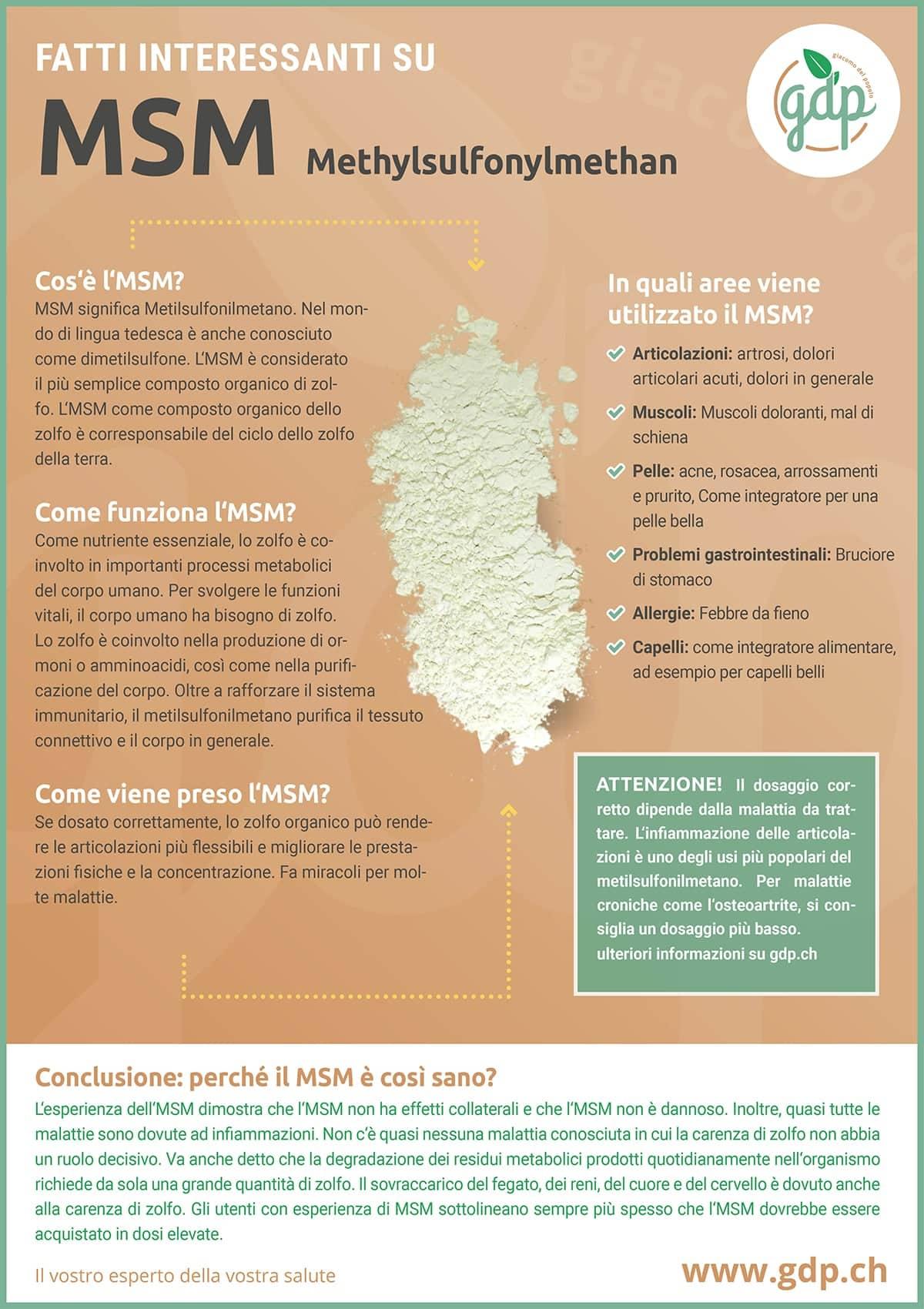gdp infografica MSM