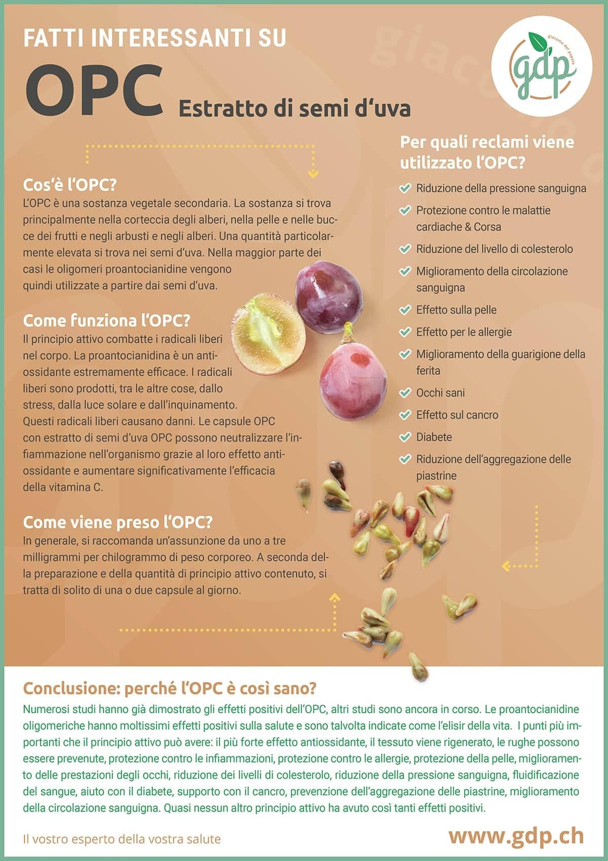 gdp infografica OPC